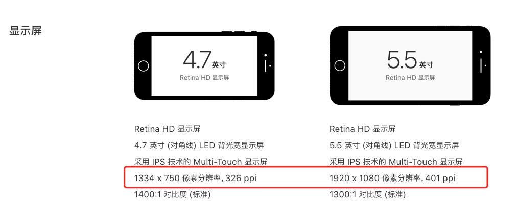 iPhone6 & iPhone6 plus 规格